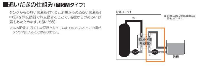 出典:三菱エコキュート 取扱説明書 P50 追いだきの仕組みより
