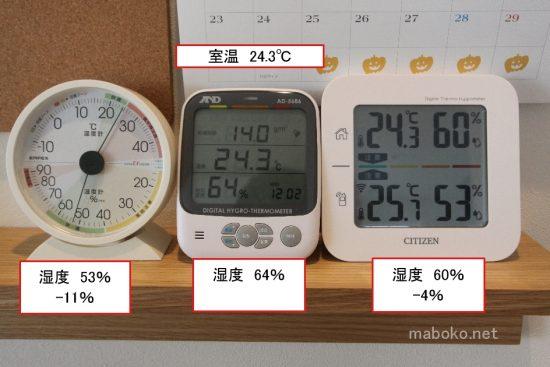 温湿度計 誤差