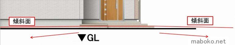 玄関ポーチGL変更
