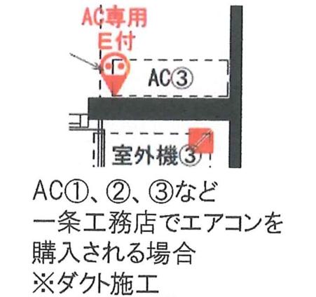 エアコン ダクト施工