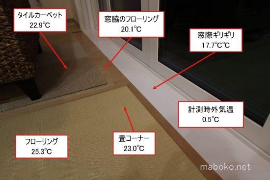 掃出し窓 床面 表面温度