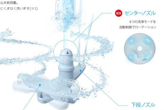 パナソニック ビルトイン食洗機 3Dプラネットアーム