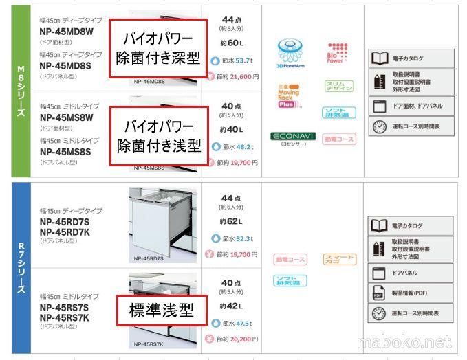 一条工務店 食洗機 オプション